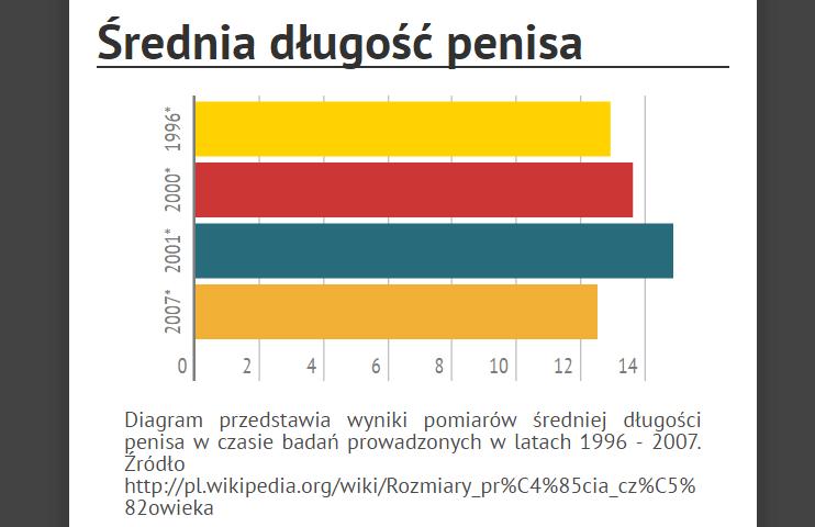 optymalna grubość penisa)
